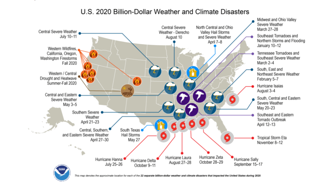 Chart showing billion dollar weather events in 2020
